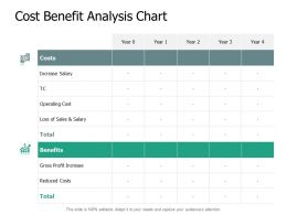 Cost Benefit Analysis Chart Increase Salary Ppt Powerpoint Slides