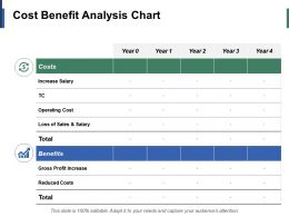 Cost Benefit Analysis Chart Ppt Infographic Template Example Introduction