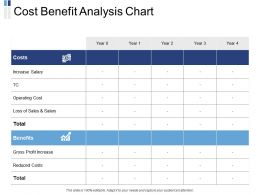 Cost Benefit Analysis Chart Ppt Powerpoint Presentation File Mockup