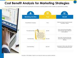 Cost Benefit Analysis For Marketing Strategies Business Manual Ppt Pictures Format