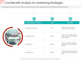 Cost Benefit Analysis For Marketing Strategies Business Procedure Manual Ppt Slides Portrait