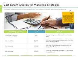 Cost Benefit Analysis For Marketing Strategies Firm Guidebook Ppt Slides