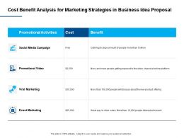 Cost Benefit Analysis For Marketing Strategies In Business Idea Proposal Ppt Powerpoint Presentation