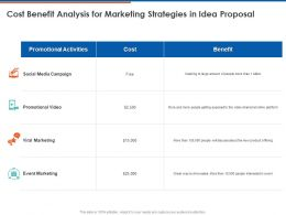 Cost Benefit Analysis For Marketing Strategies In Idea Proposal Ppt Powerpoint Presentation