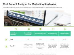 Cost Benefit Analysis For Marketing Strategies Sales Enablement Enhance Overall Productivity Ppt Tips