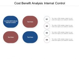 Cost Benefit Analysis Internal Control Ppt Powerpoint Presentation Ideas Background Image Cpb