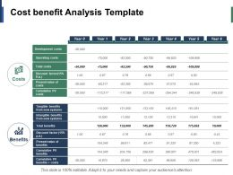 Cost Benefit Analysis Management Ppt Infographic Template Example Introduction