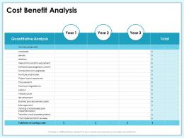 Cost Benefit Analysis Packaged M1985 Ppt Powerpoint Presentation Model Graphics