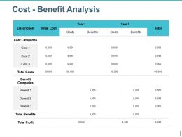 Cost Benefit Analysis Powerpoint Slide Influencers