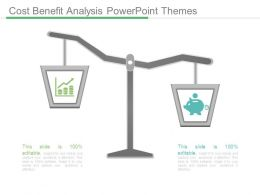 Cost Benefit Analysis Powerpoint Themes