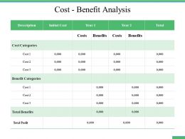 Cost Benefit Analysis Ppt File Background Designs
