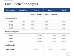 Cost Benefit Analysis Ppt Icon Show