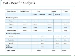 Cost Benefit Analysis Ppt Infographic Template