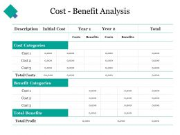Cost Benefit Analysis Ppt Layouts