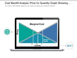 Cost Benefit Analysis Price Vs Quantity Graph Showing Marginal Cost