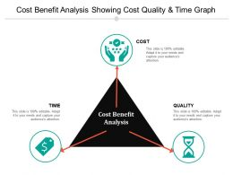 Cost Benefit Analysis Showing Cost Quality And Time Graph