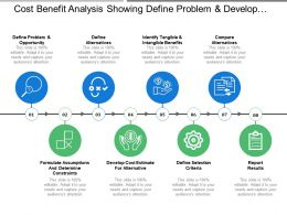 Cost Benefit Analysis Showing Define Problem And Develop Cost Estimate