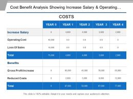 Cost Benefit Analysis Showing Increase Salary And Operating
