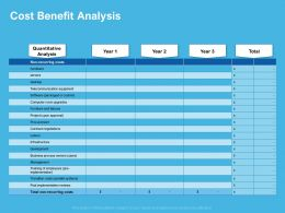 Cost Benefit Analysis Telecommunication Equipment Ppt Powerpoint Presentation Styles