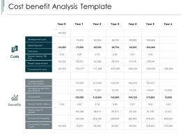 Cost Benefit Analysis Template Costs Ppt Powerpoint Presentation Portfolio Vector