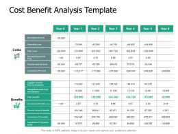 Cost Benefit Analysis Template Development Ppt Powerpoint Presentation Pictures