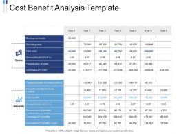 Cost Benefit Analysis Template Ppt Powerpoint Presentation Professional