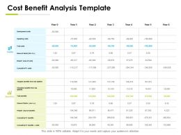 Cost Benefit Analysis Template Years Powerpoint Presentation Pictures Brochure
