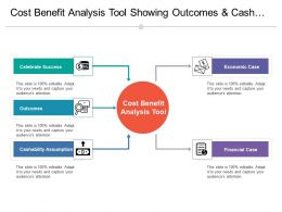 Cost Benefit Analysis Tool Showing Outcomes And Cash Ability Assumptions