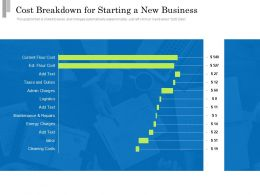 Cost Breakdown For Starting A New Business
