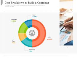 Cost Breakdown To Build A Container