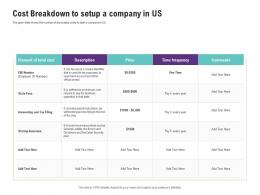 Cost Breakdown To Setup A Company In Us Element Of Total Cost Ppt Graphics