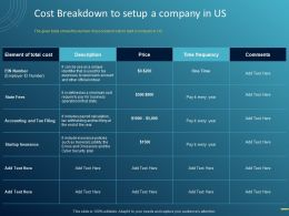Cost Breakdown To Setup A Company In Us Ppt Powerpoint Presentation Infographic