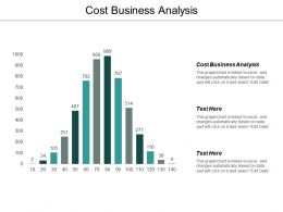 Cost Business Analysis Ppt Powerpoint Presentation Outline Background Cpb