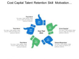 Cost Capital Talent Retention Skill Motivation Effective Partnerships