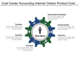 Cost Center Accounting Internal Orders Product Cost Controlling