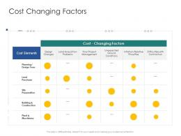 Cost Changing Factors Infrastructure Engineering Facility Management Ppt Elements
