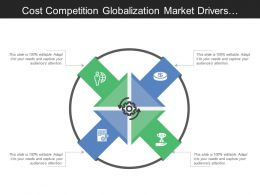 Cost Competition Globalization Market Drivers With Converging Arrows And Icons