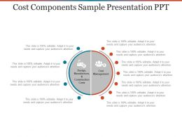Cost Components Sample Presentation Ppt