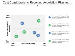 Cost Considerations Reporting Acquisition Planning Acceptance Testing Performance Measurement