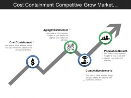 Cost Containment Competitive Grow Market Drivers Arrow With Icons