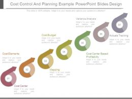 Cost Control And Planning Example Powerpoint Slides Design