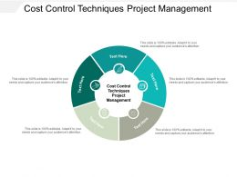 Cost Control Techniques Project Management Ppt Powerpoint Presentation Inspiration Influencers Cpb