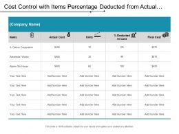 Cost Control With Items Percentage Deducted From Actual Cost