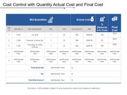 Cost Control With Quantity Actual Cost And Final Cost