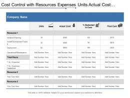 Cost Control With Resources Expenses Units Actual Cost And Percentage Deducted