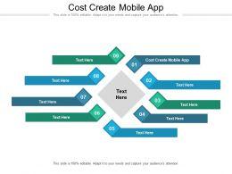 Cost Create Mobile App Ppt Powerpoint Presentation Ideas Structure Cpb