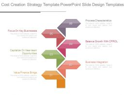 Cost Creation Strategy Template Powerpoint Slide Design Templates