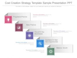 Cost Creation Strategy Template Sample Presentation Ppt