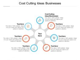 Cost Cutting Ideas Businesses Ppt Powerpoint Presentation Styles Objects Cpb