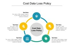 Cost Data Loss Policy Ppt Powerpoint Presentation Layouts Files Cpb